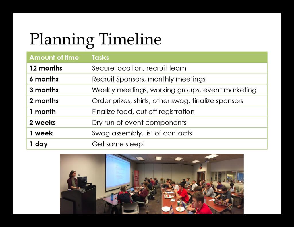 Planning Timeline Amount of time Tasks 12 month...