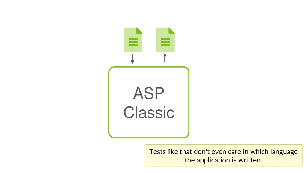ASP Classic Tests like that don't even care in ...