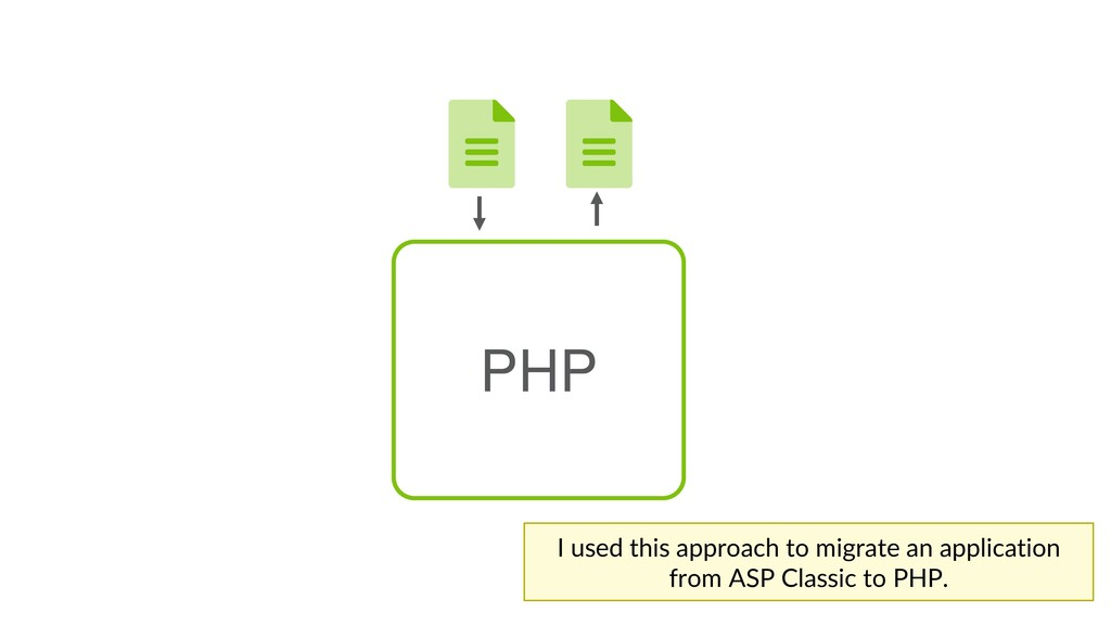 PHP I used this approach to migrate an applicat...
