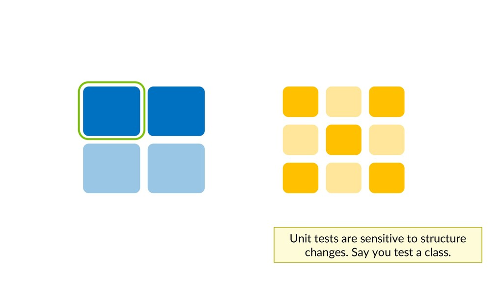 Unit tests are sensitive to structure changes. ...