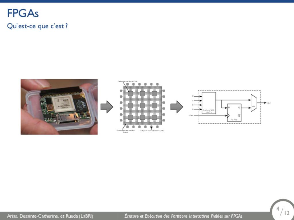FPGAs Qu'est-ce que c'est ? D Q Q Look-up Table...
