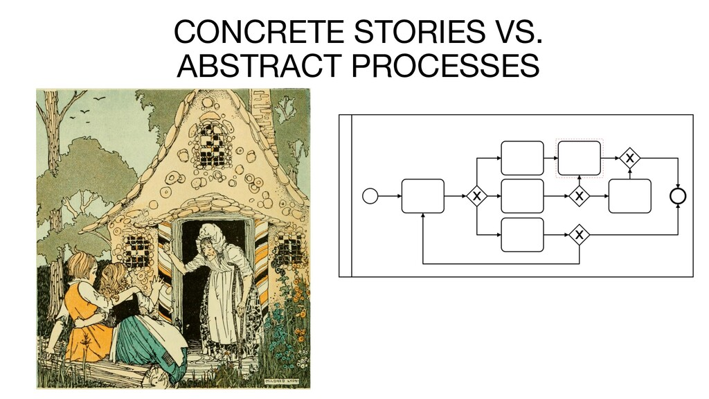 CONCRETE STORIES VS. ABSTRACT PROCESSES