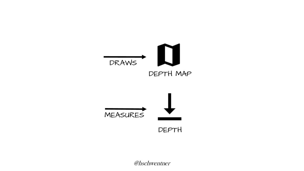 @hschwentner DRAWS MEASURES DEPTH DEPTH MAP