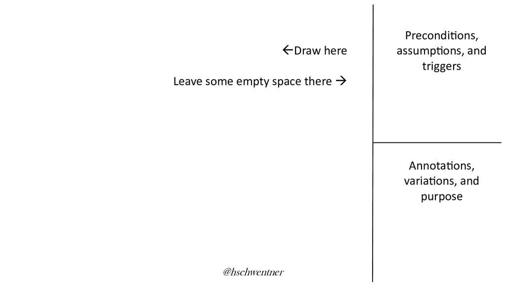 @hschwentner ßDraw here Leave some empty space ...