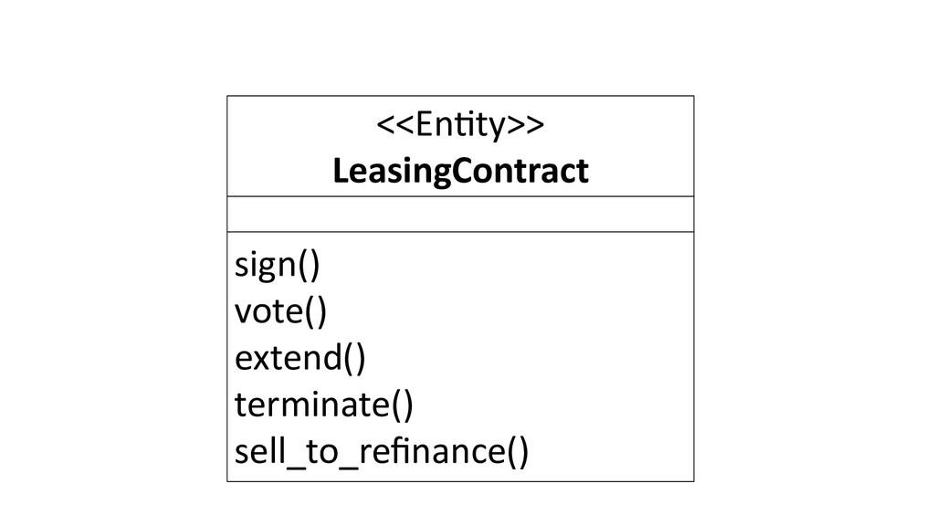 <<En$ty>> LeasingContract sign() vote() extend(...