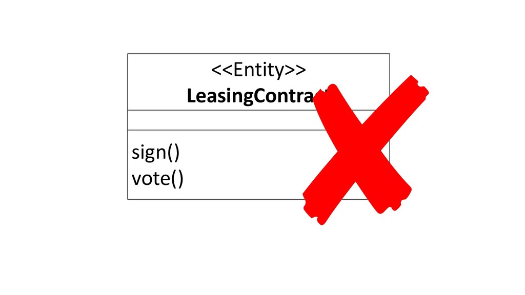 <<Entity>> LeasingContract sign() vote() ✘