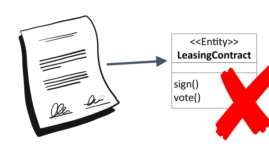 <<En$ty>> LeasingContract sign() vote() ✘