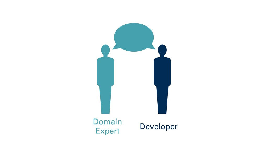Fach- sprache Domain Expert Developer