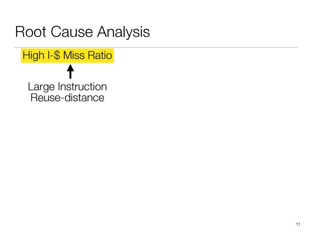 Root Cause Analysis 11 High I-$ Miss Ratio Larg...