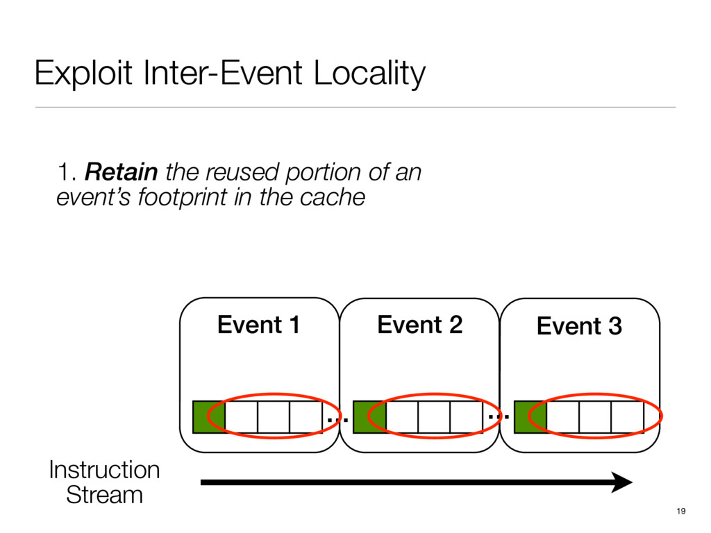 Exploit Inter-Event Locality 19 1. Retain the r...