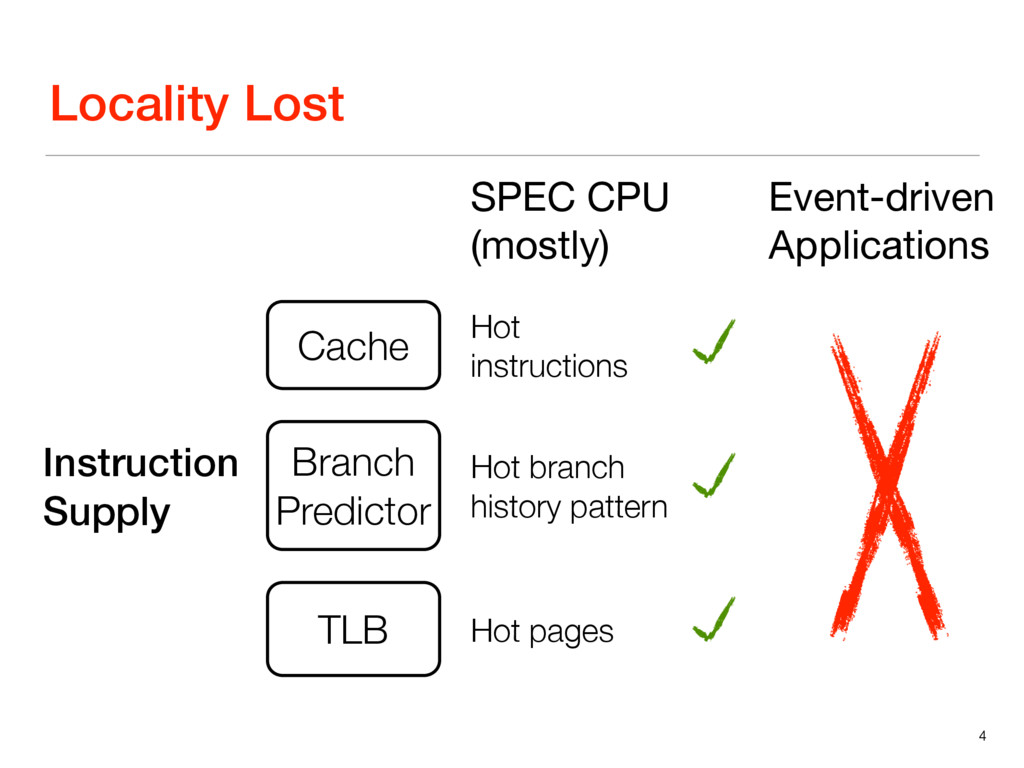 Locality Lost 4 SPEC CPU  (mostly) Event-driven...