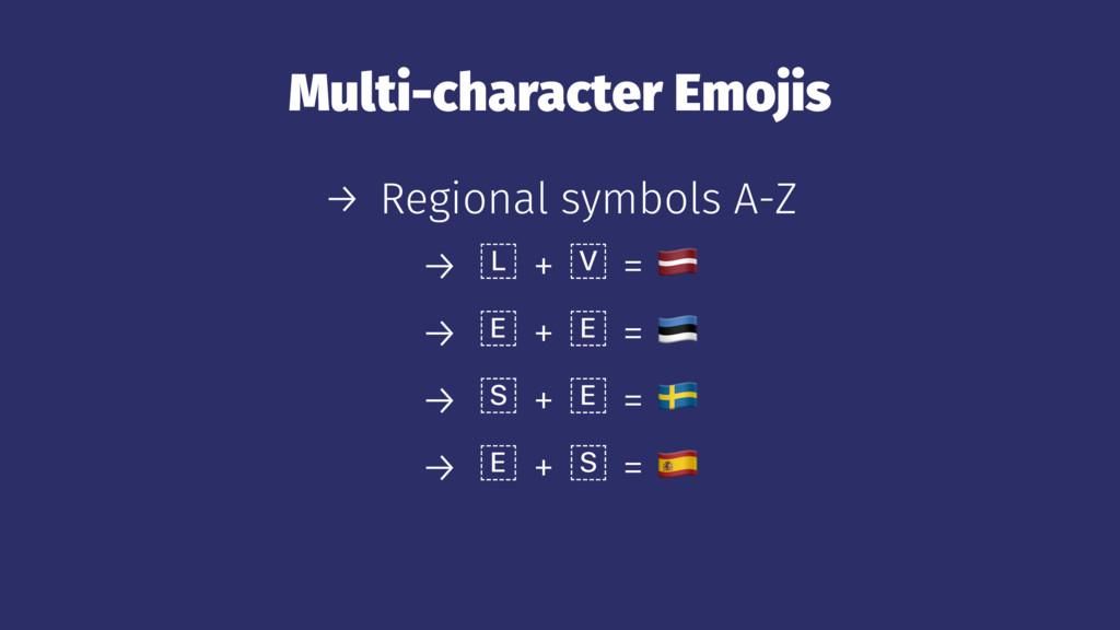 Multi-character Emojis → Regional symbols A-Z →...