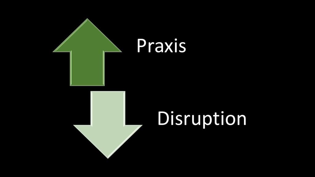 Praxis Disruption