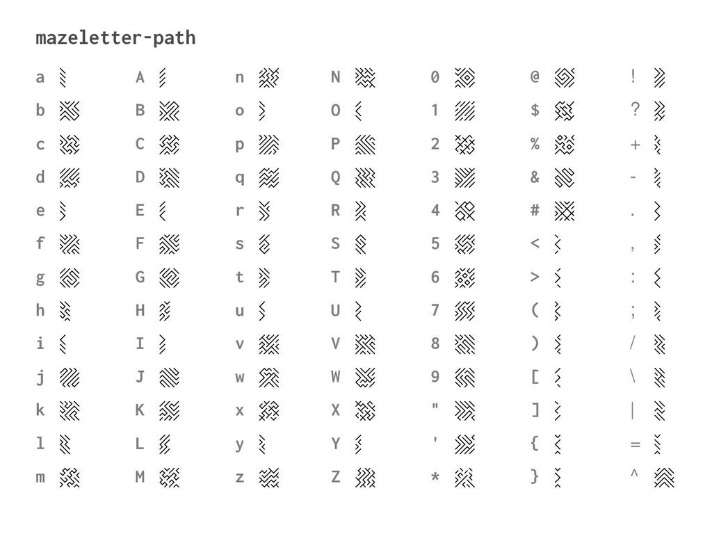 mazeletter-path a b c d e f g h i j k l m a b c...