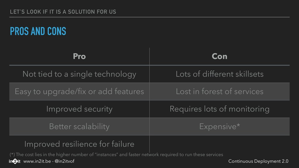 LET'S LOOK IF IT IS A SOLUTION FOR US PROS AND ...