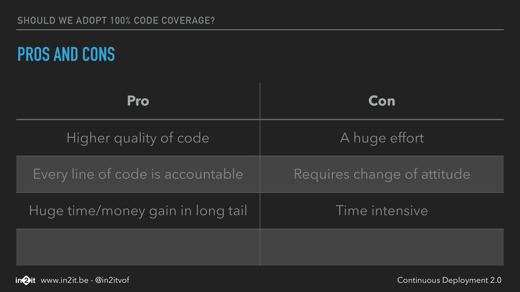 SHOULD WE ADOPT 100% CODE COVERAGE? PROS AND CO...