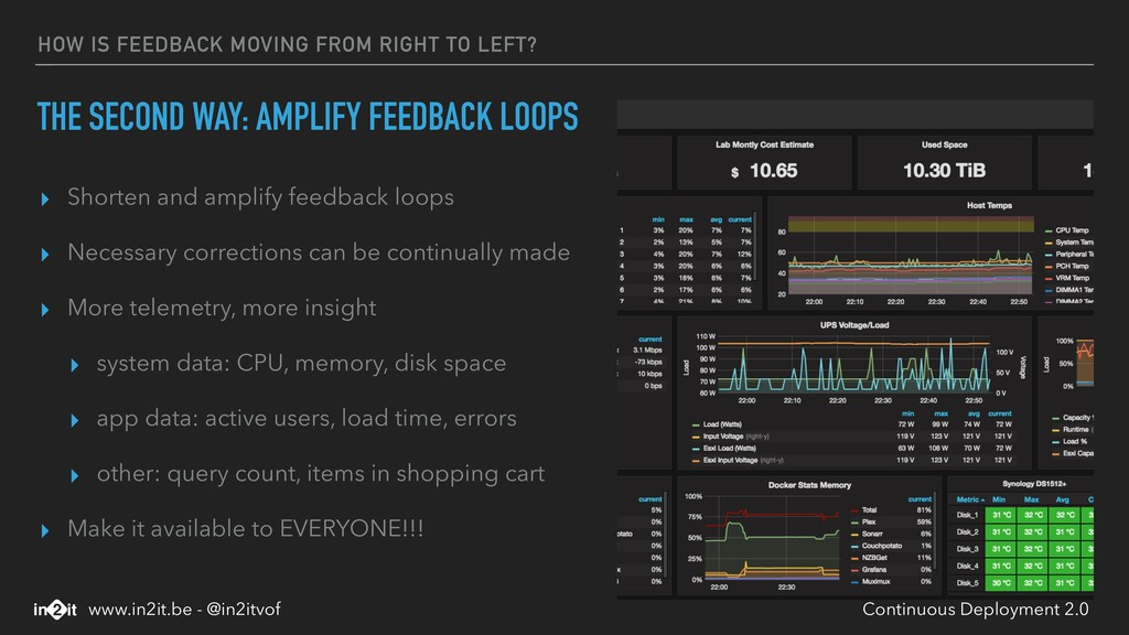 HOW IS FEEDBACK MOVING FROM RIGHT TO LEFT? THE ...