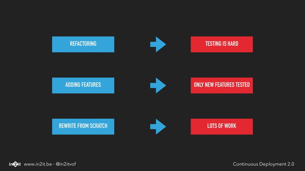REFACTORING ADDING FEATURES REWRITE FROM SCRATC...