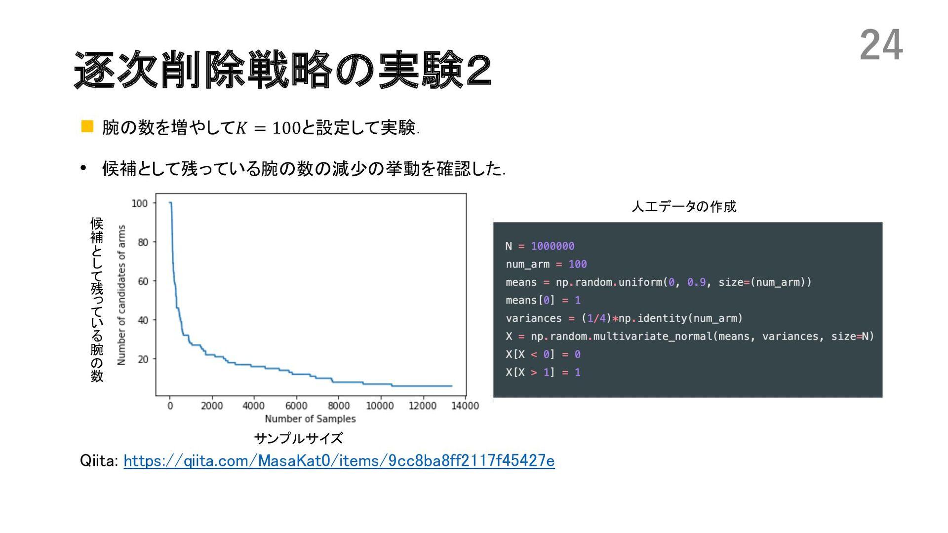 n 入力:許容幅𝜖 ≥ 0, 誤識別率𝛿 > 0. n パラメータ:𝛽 𝑡, 𝛿 : ℕ× 0...