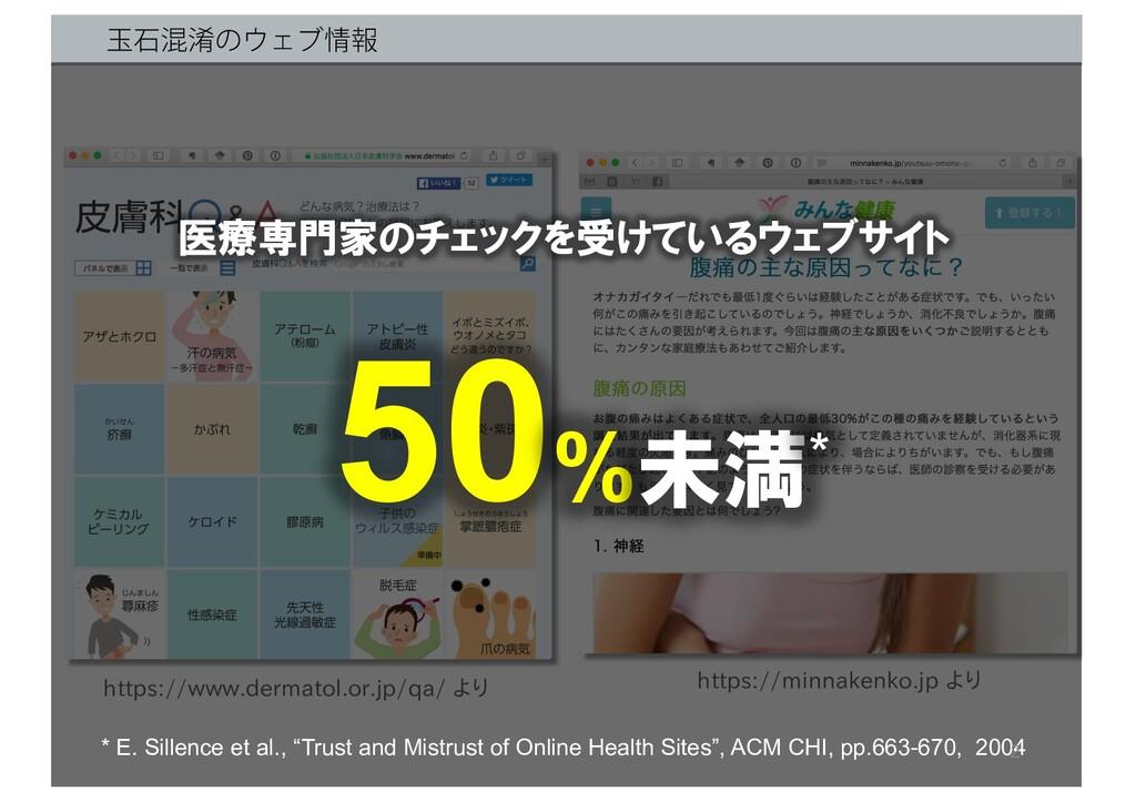 ۄੴࠞᔿͷΣϒใ 医療専門家のチェックを受けているウェブサイト 50%未満* * E. S...