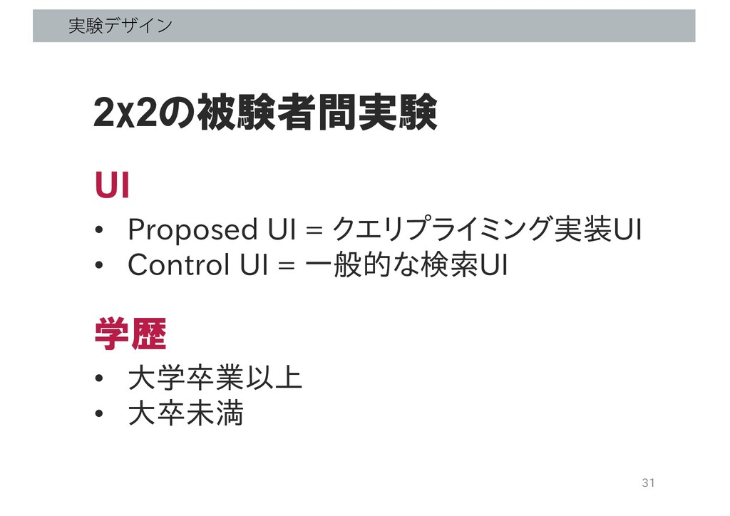 ࣮ݧσβΠϯ 31 2x2の被験者間実験 UI 学歴 • Proposed UI = クエリプ...