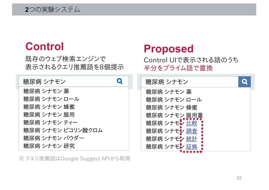 2ͭͷ࣮ݧγεςϜ 32 Control 既存のウェブ検索エンジンで 表示されるクエリ推薦語を...
