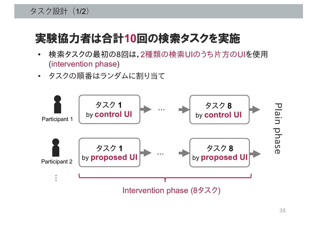 λεΫઃܭʢ1/2ʣ 35 タスク 1 by control UI タスク 1 Plain p...
