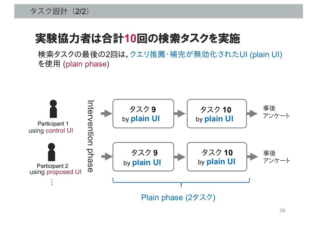 λεΫઃܭʢ2/2ʣ 36 タスク 9 タスク 9 事後 アンケート Participant ...