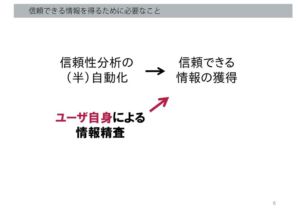 ৴པͰ͖ΔใΛಘΔͨΊʹඞཁͳ͜ͱ 信頼できる 情報の獲得 信頼性分析の (半)自動化 6 ...