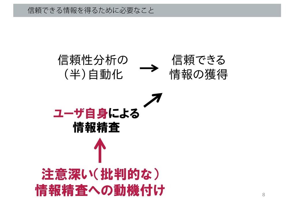 ৴པͰ͖ΔใΛಘΔͨΊʹඞཁͳ͜ͱ 信頼できる 情報の獲得 信頼性分析の (半)自動化 8 ...