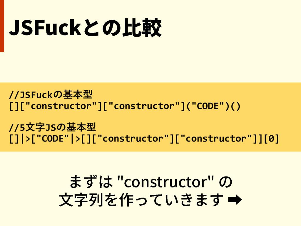"//JSFuckの基本型 [][""constructor""][""constructor""](""..."