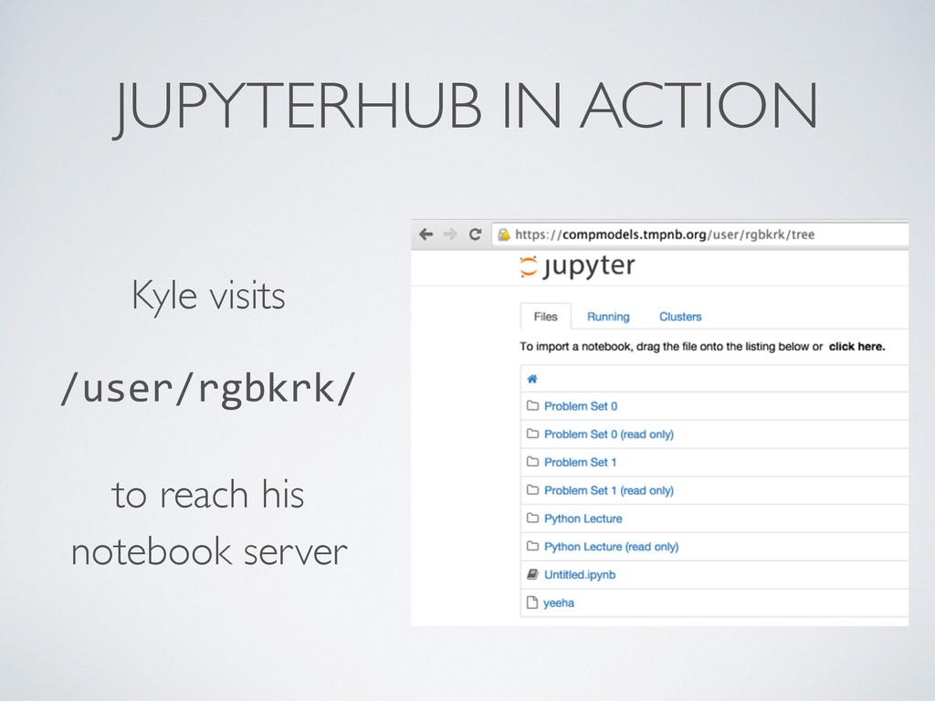 JUPYTERHUB IN ACTION Kyle visits  /user/rgbkr...