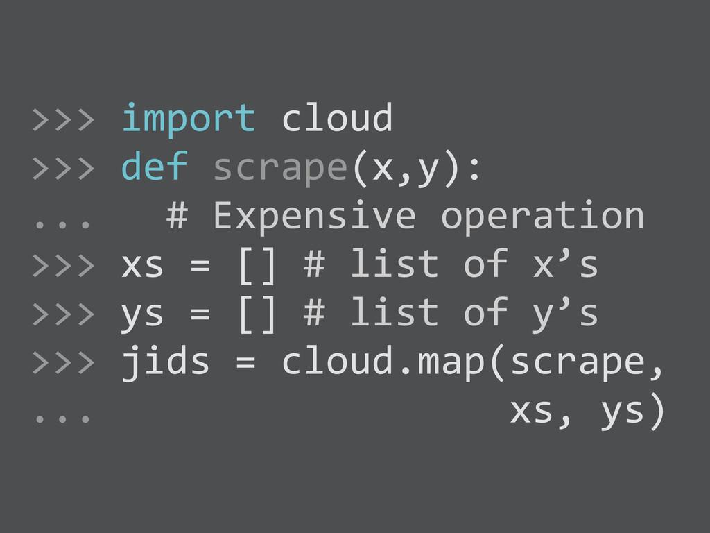>>> import cloud  >>> def scrape...