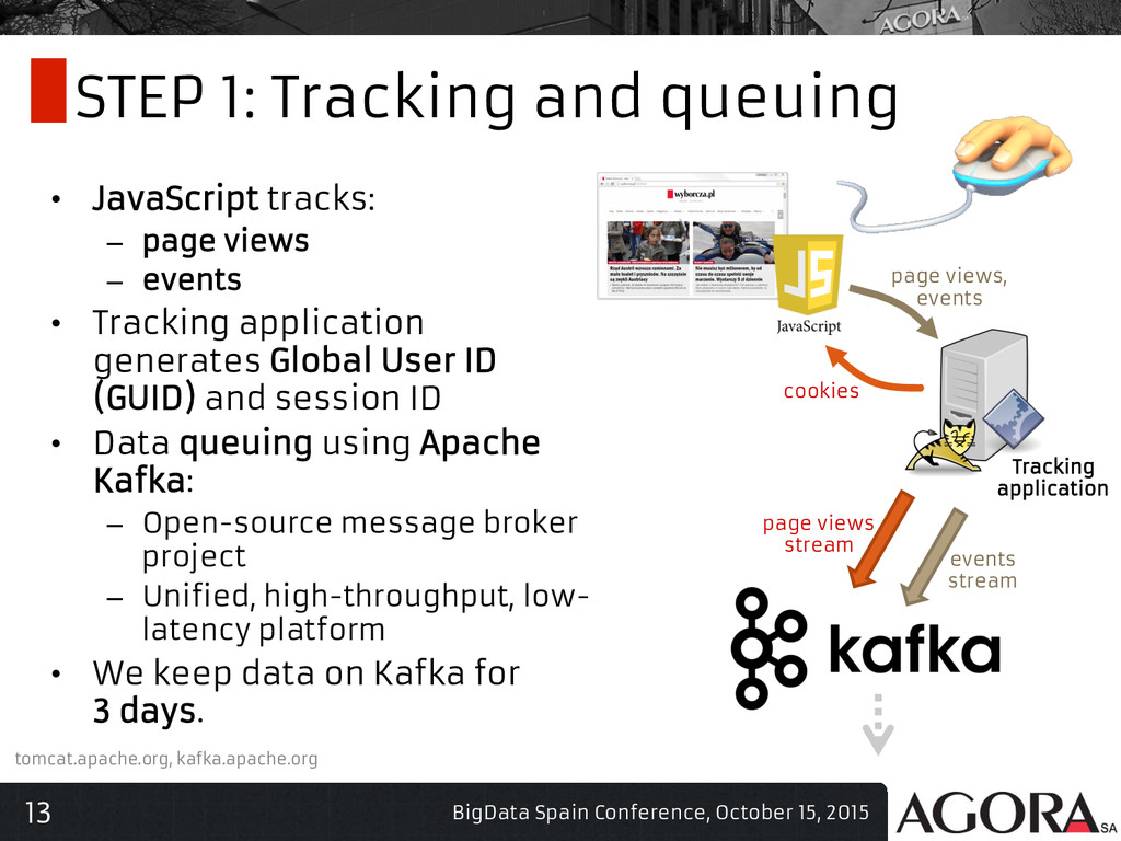 13 STEP 1: Tracking and queuing • JavaScript t...