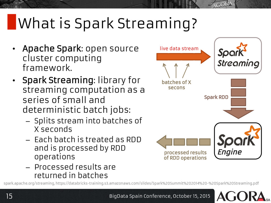 15 What is Spark Streaming? • Apache Spark: op...
