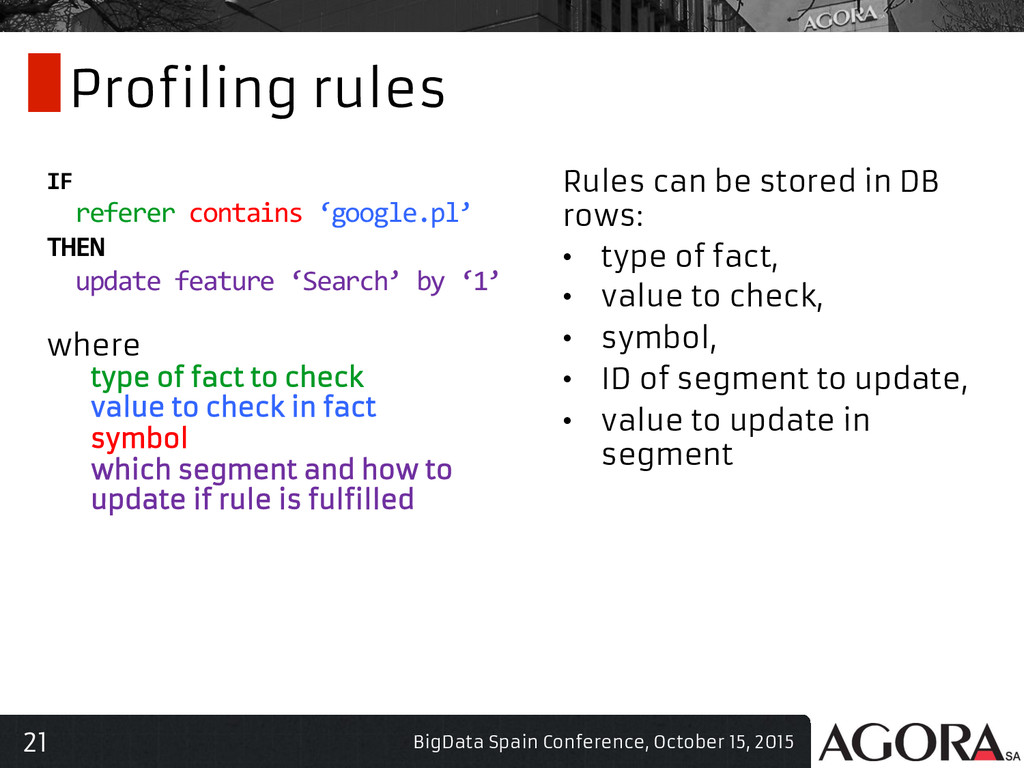 21 Profiling rules IF referer contains 'google....