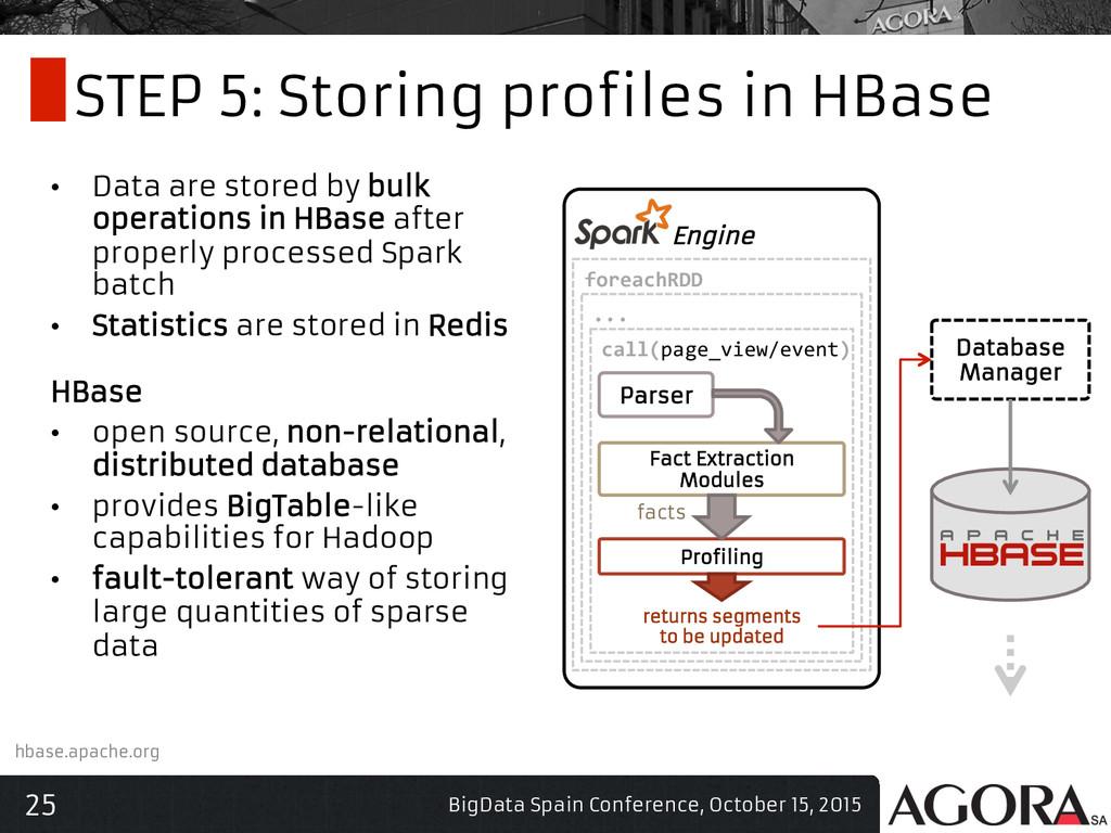 25 STEP 5: Storing profiles in HBase • Data ar...