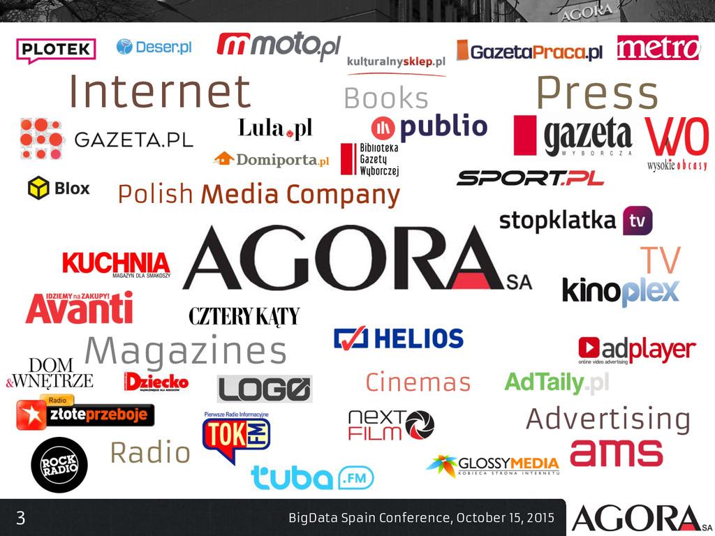 3 Polish Media Company Press Magazines Internet...