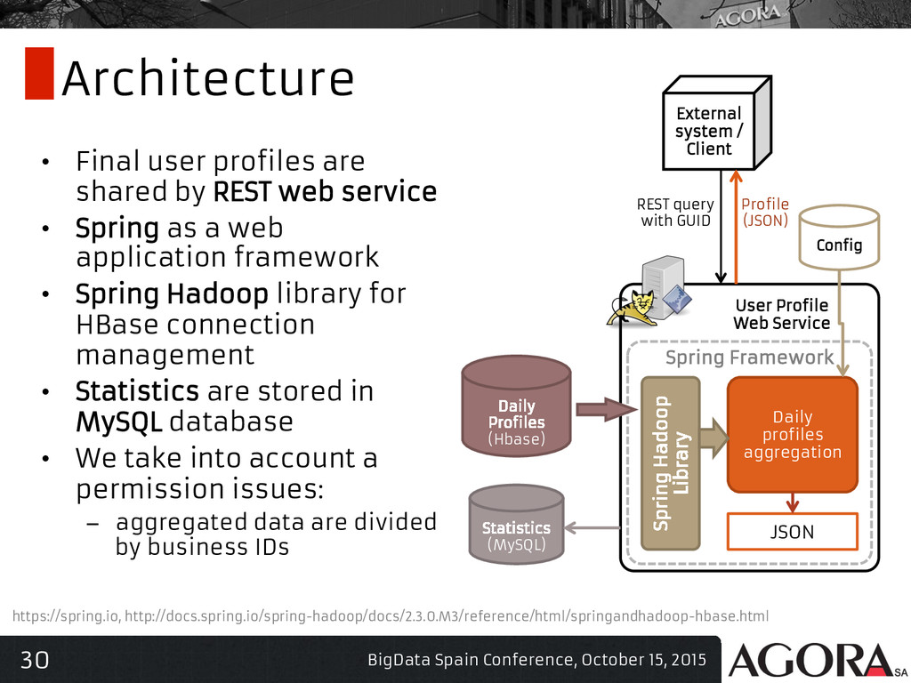 30 Architecture • Final user profiles are shar...