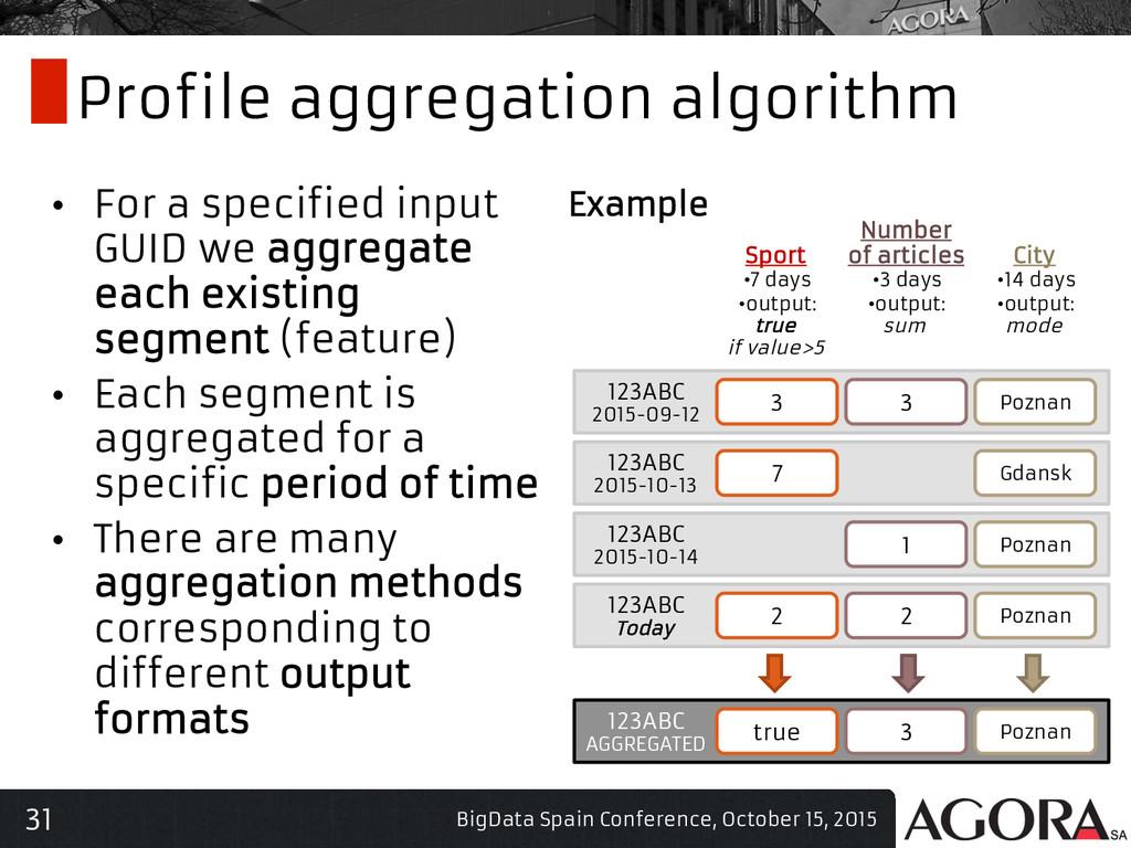 31 Profile aggregation algorithm • For a speci...