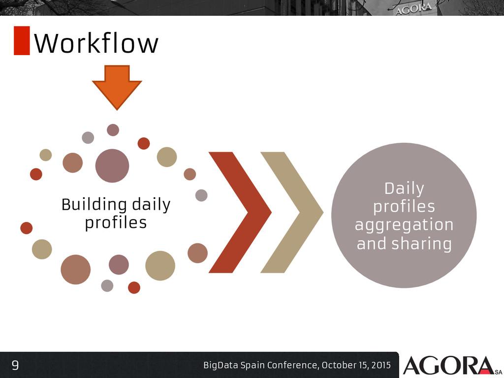 9 Workflow BigData Spain Conference, October 15...