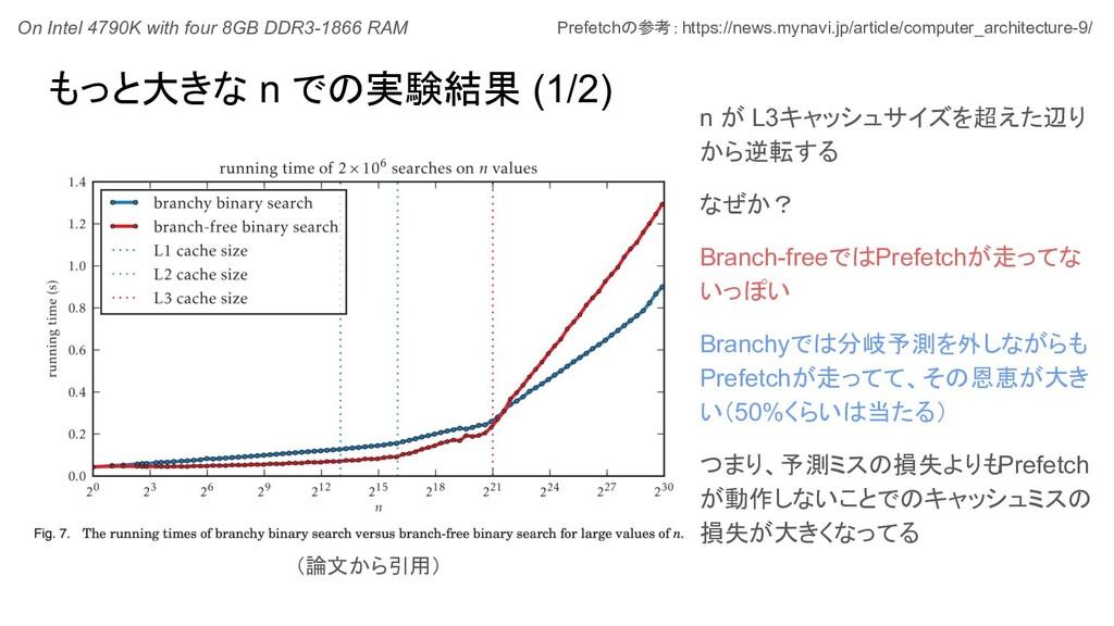 もっと大きな n での実験結果 (1/2) n が L3キャッシュサイズを超えた辺り から逆転...