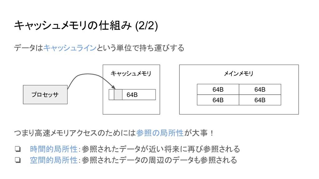 キャッシュメモリの仕組み (2/2) データはキャッシュラインという単位で持ち運びする プロセ...
