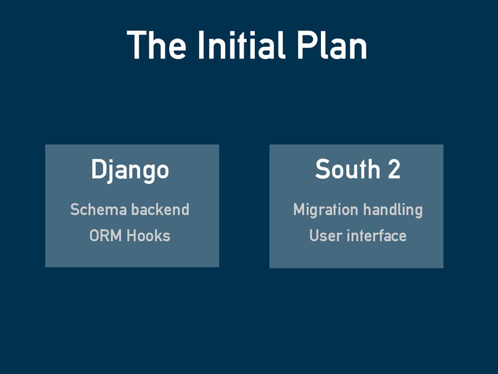 The Initial Plan Django Schema backend ORM Hook...