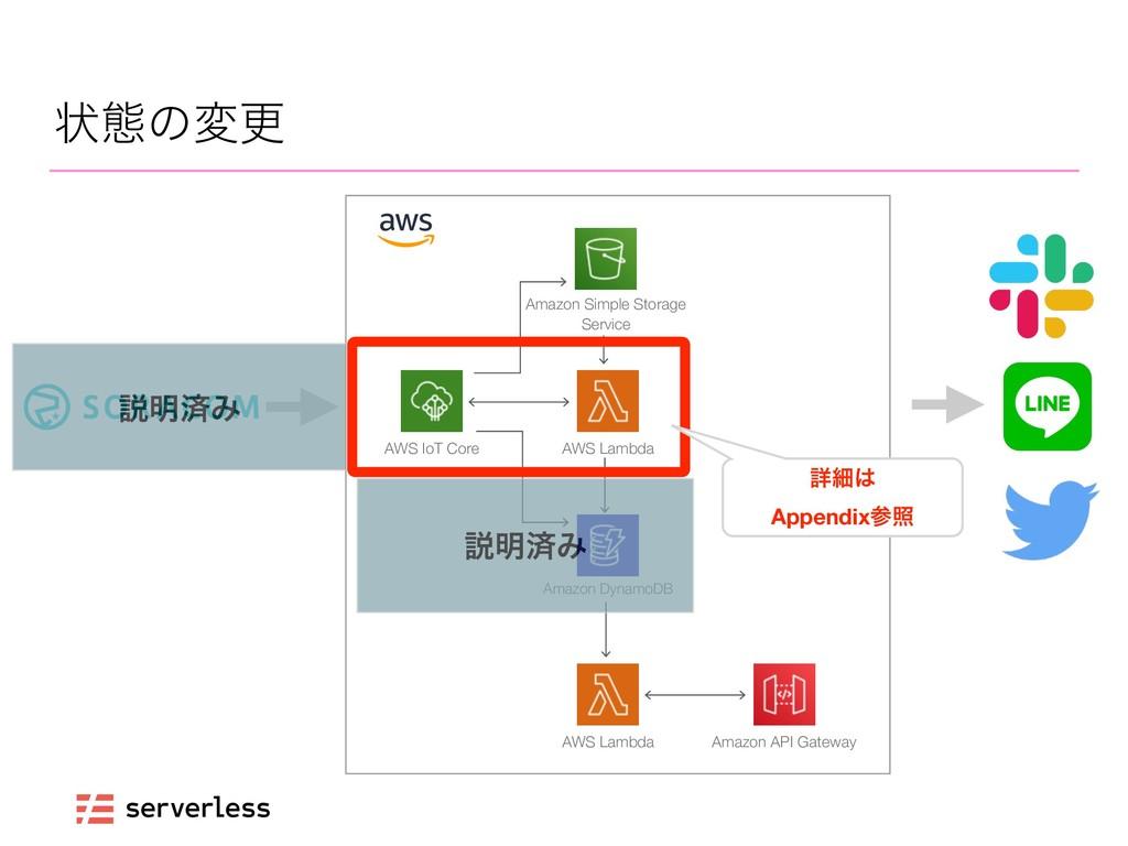 ঢ়ଶͷมߋ AWS IoT Core AWS Lambda Amazon DynamoDB A...