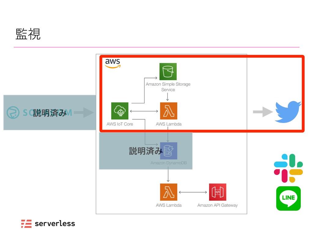 ࢹ AWS IoT Core AWS Lambda Amazon DynamoDB Amaz...
