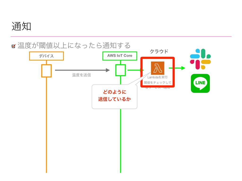 AWS IoT Core ௨ Թ͕ᮢҎ্ʹͳͬͨΒ௨͢Δ Ϋϥυ σόΠε ԹΛૹ...