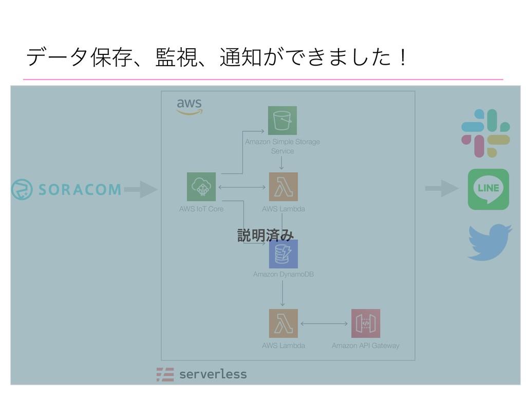 σʔλอଘɺࢹɺ௨͕Ͱ͖·ͨ͠ʂ AWS IoT Core AWS Lambda Amaz...