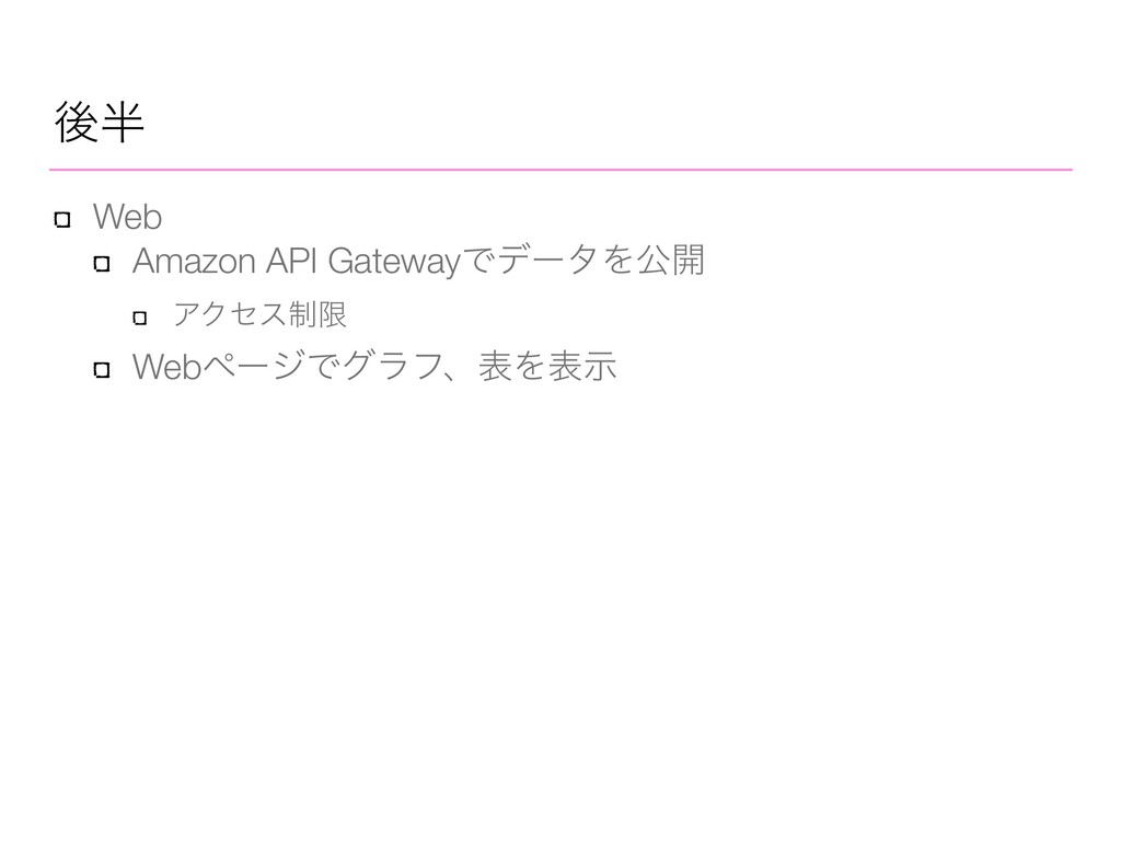 ޙ Web Amazon API GatewayͰσʔλΛެ։ ΞΫηε੍ݶ WebϖʔδͰ...