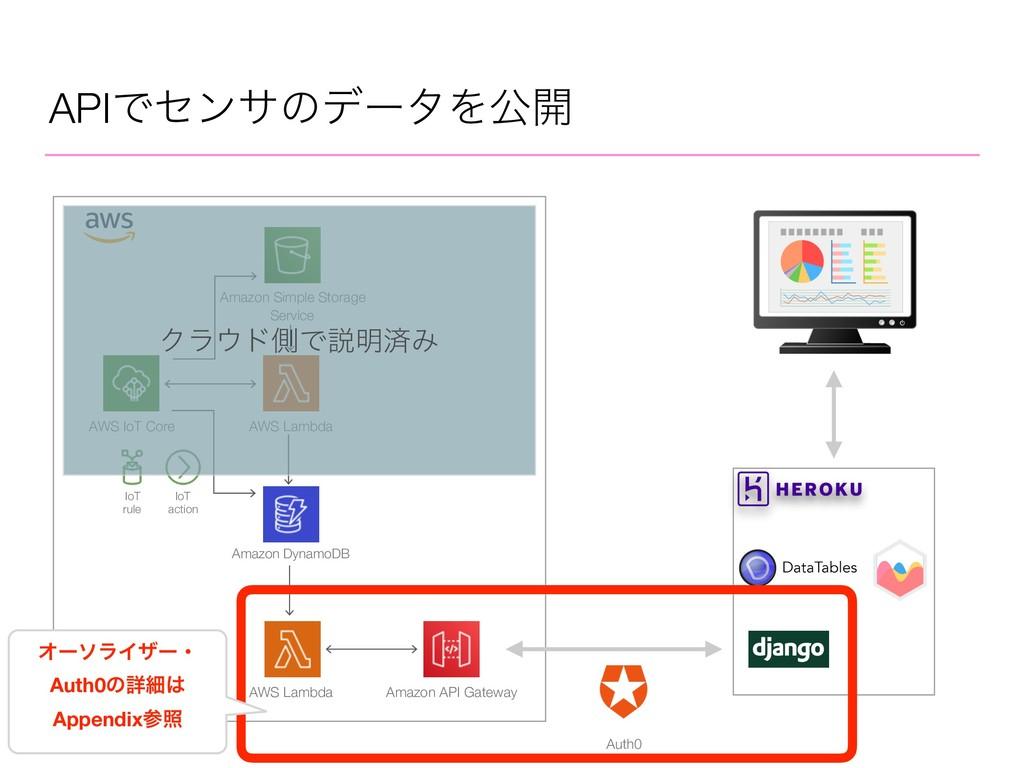 APIͰηϯαͷσʔλΛެ։ AWS IoT Core AWS Lambda Amazon D...